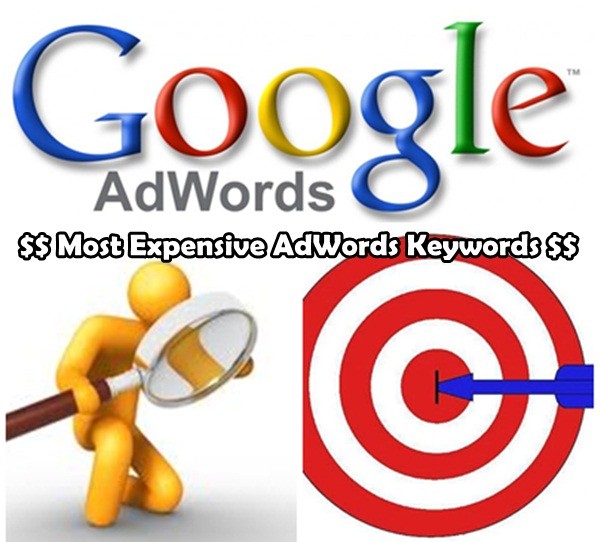 Most Expensive AdWords Keywords.